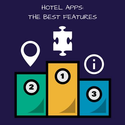 Hotel Apps - The best features